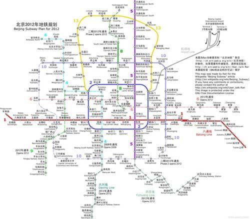 北京地铁网(示意图)