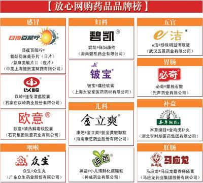 2012放心网购药品品牌榜榜单