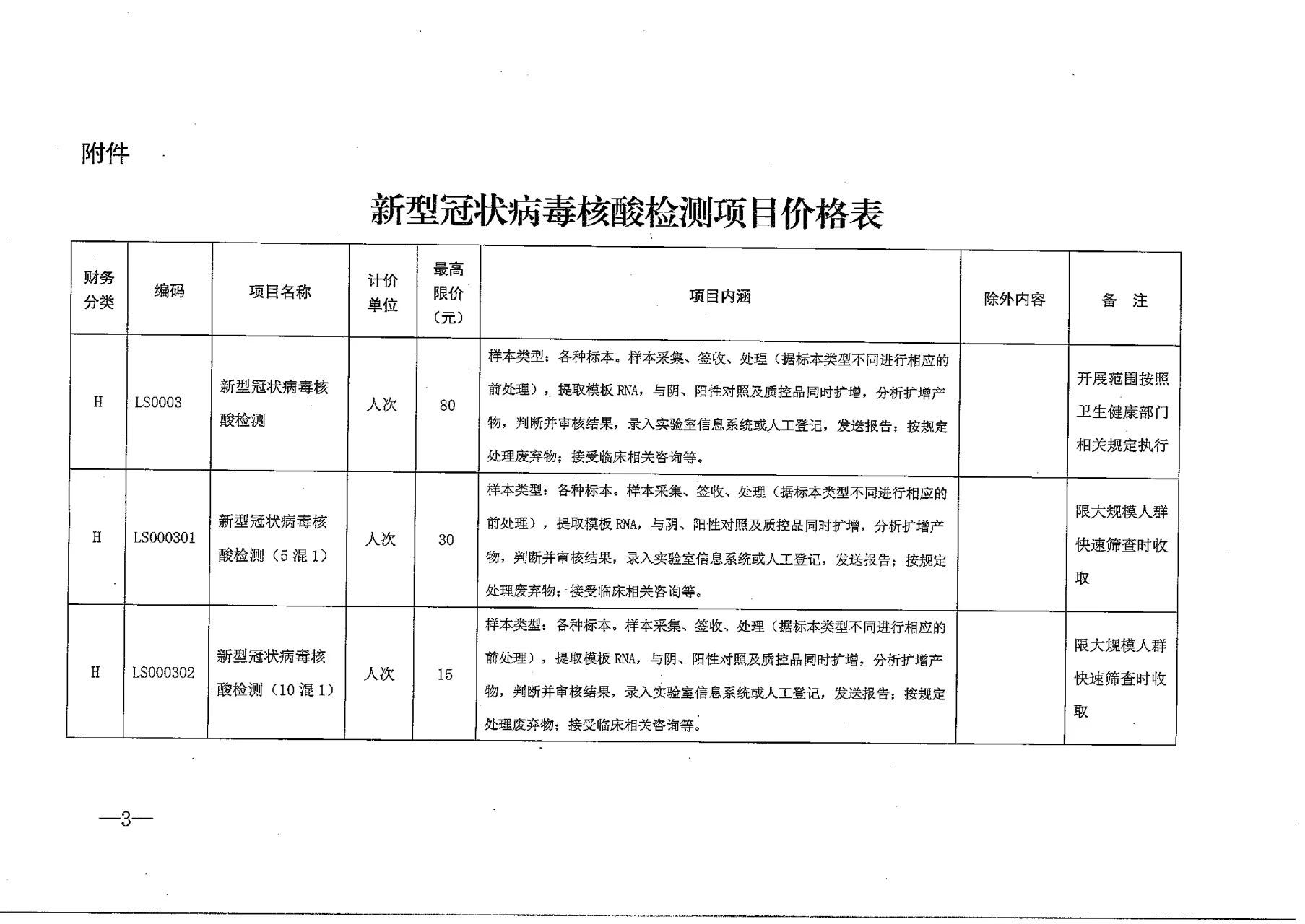 陕西2月1日起新冠病毒检测项目按规定纳入医保支付范围
