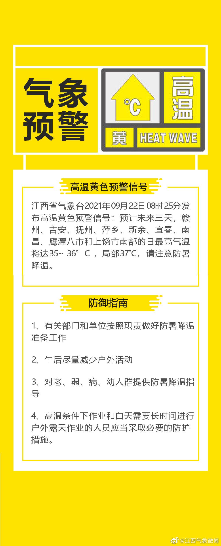 江西多地发布高温黄色预警 局部地区最高气温达37℃