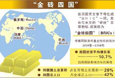 关于金砖四国