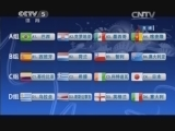 [国际足球]徐阳:巴西出线没问题 智利或成搅局者
