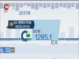 《重庆新闻联播》 20180118