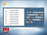 《陕西新闻联播》 20180224