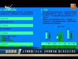 金融聚焦 2018.05.26 - 厦门电视台 00:10:11