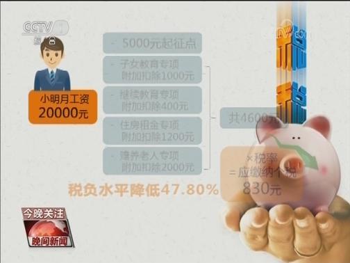 [视频]【个税红利第二波·请您提意见】养儿 赡养 租房 读研 能减税多少?