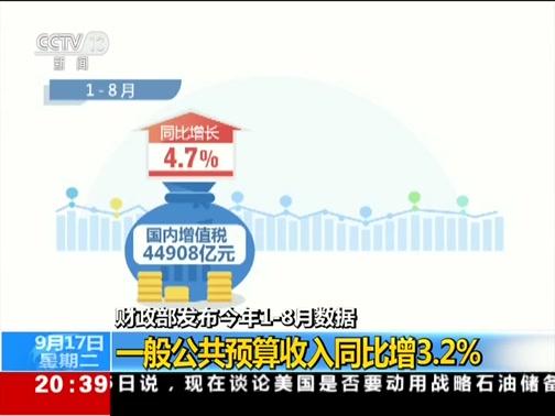 [东方时空]财政部发布今年1-8月数据 一般公共预算收入同比增3.2%