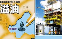 <font color=brown><center>中海油不守法没尽到重要国企社会责任</center></font>