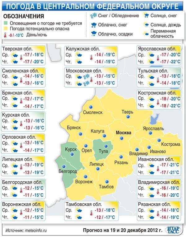 Погода в Центральном федеральном округе