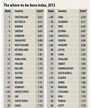 山东人口排名_2013城市人口排名