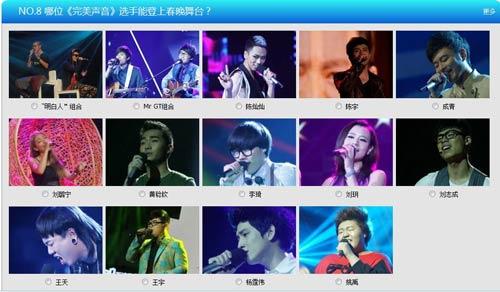 NO.8 哪位《完美声音》选手能登上春晚舞台?