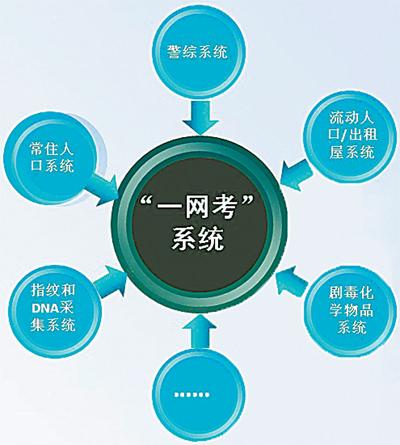 广东福彩26选52017010