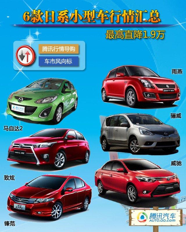 [车价调查]6款日系小型车行情 最高降1.9万