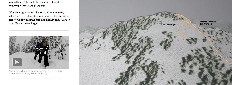 (《雪崩》报道的一个页面,在这个页面上,随着读者滚动鼠标,右侧的图画上会出现雪崩事件中登山者的行进路线。)