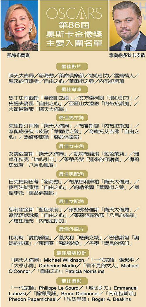 来自台媒。图中繁体影片名称及人名为台湾译法。