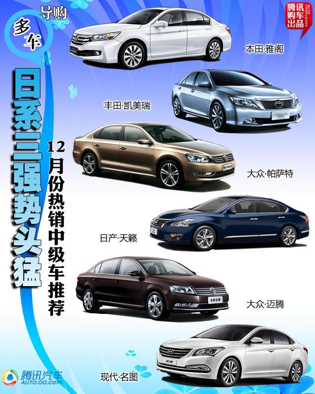 12月份热销中级车推荐 日系三强势头猛