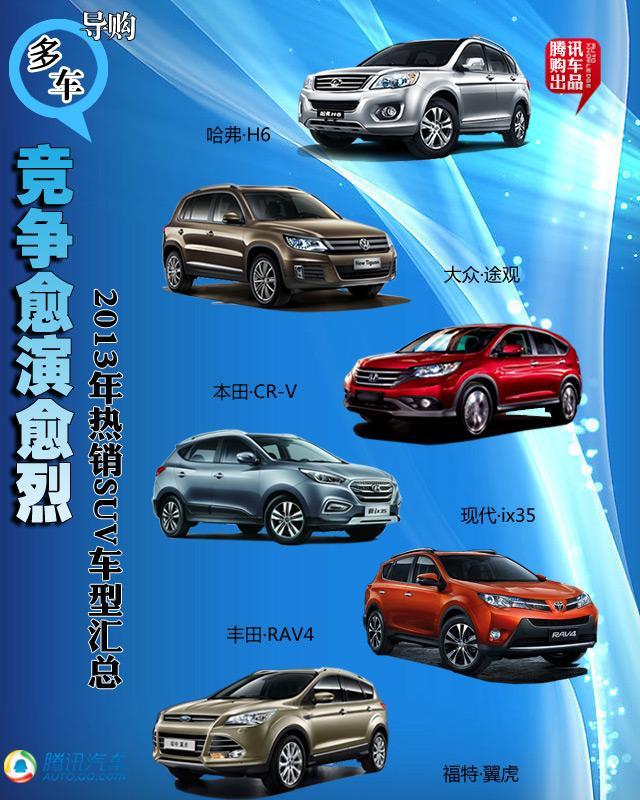 2013年热销SUV车型汇总 竞争愈演愈烈