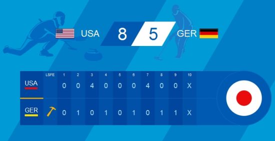 美国8比5胜德国