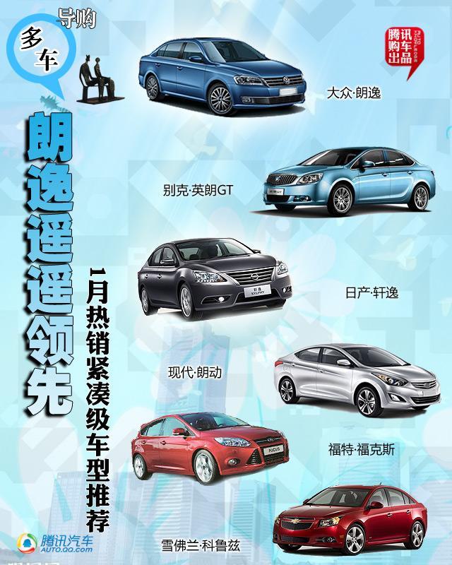 1月热销紧凑级车型推荐 朗逸销量遥遥领先