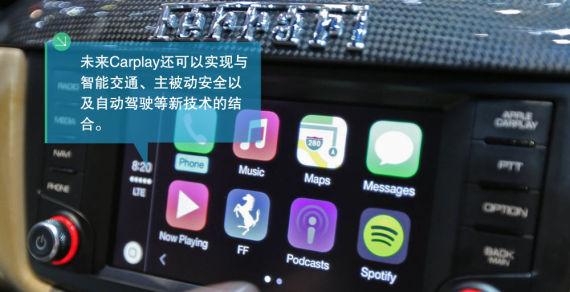 苹果Carplay车载系统
