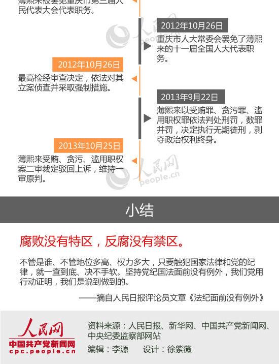 曝中纪委全会将作部署抓大老虎 打破外媒怀疑