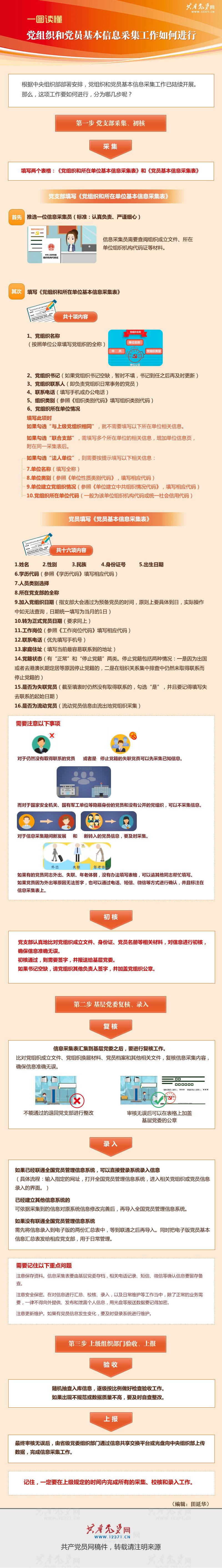 党组织和党员基本信息采集工作如何进行