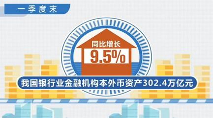 银保监会:一季度末商业银行不良贷款率1.91%