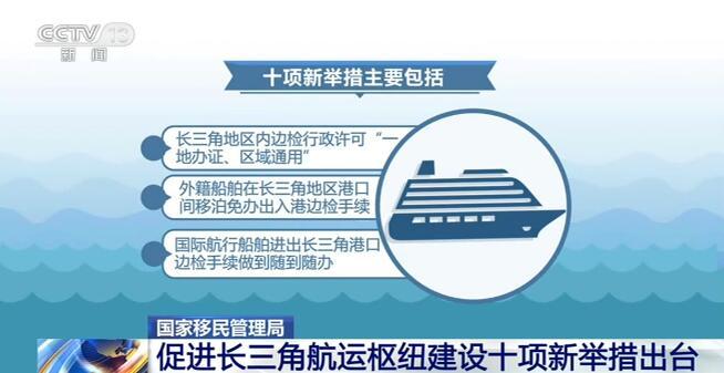 十项新举措落地 促进长三角航运枢纽加快建设