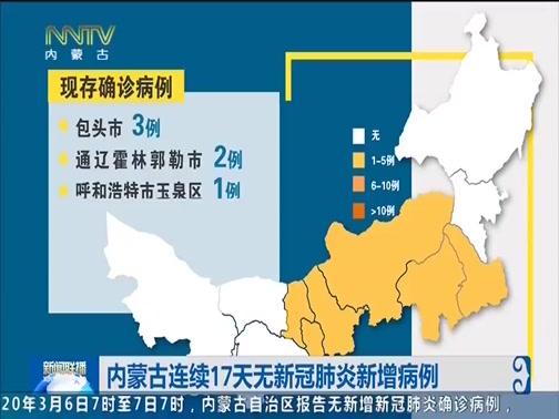 [内蒙古新闻联播]内蒙古连续17天无新冠肺炎新增病例
