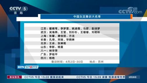 [女足]中国女足新一期集训大名单公布