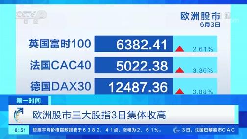 [第一时间]美国股市三大股指3日集体收涨