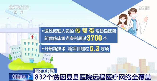 832个贫困县县医院远程医疗网络全覆盖 基本实现大病不出县