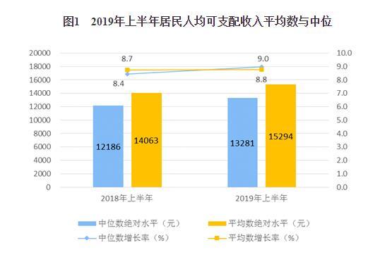 泰国最新人均收入_泰国外汇收入主要来源