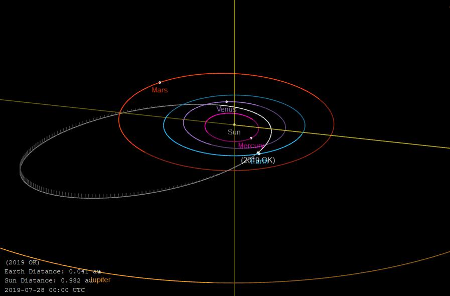 小行星擦肩地球 碰撞将会造成严重后果