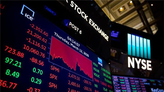 美国股市持续暴跌进入熊市