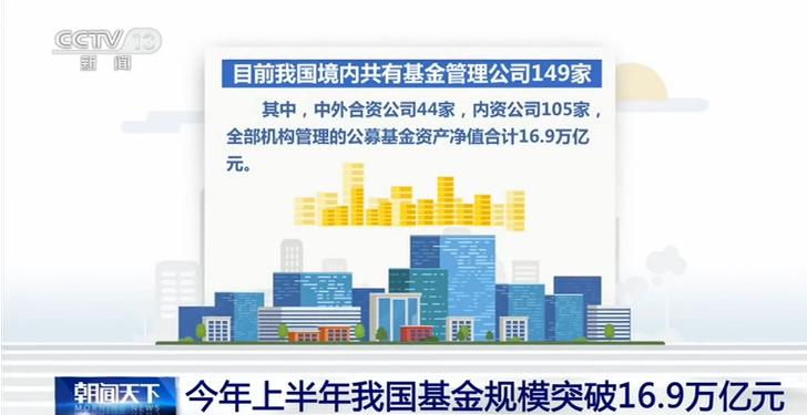 数据显示:新发基金规模已达到1.78万亿元 已超2019年1.43万亿元