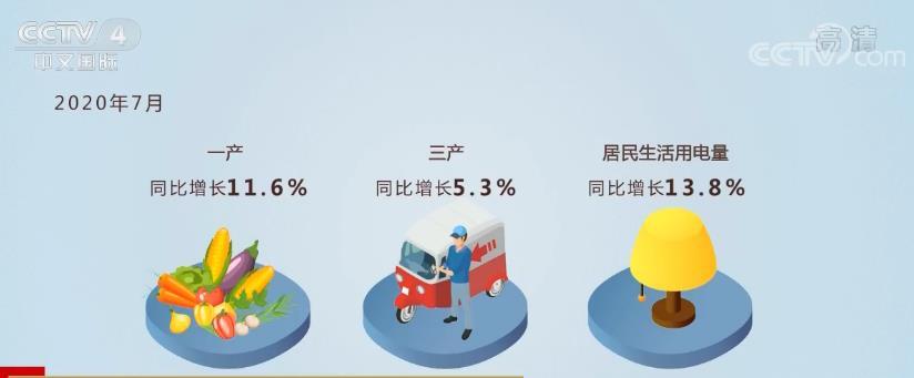 国民经济继续稳定恢复 国外资本对中国信心增强
