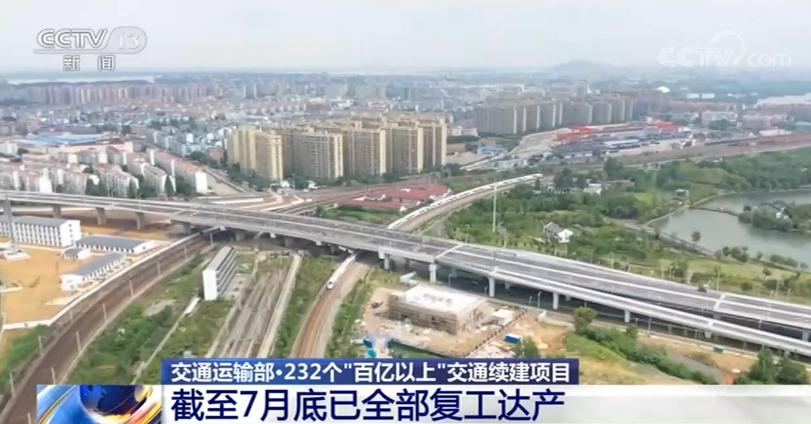 """交通運輸部:232個""""百億以上""""交通續建項目 截至7月底已全部復工達產"""