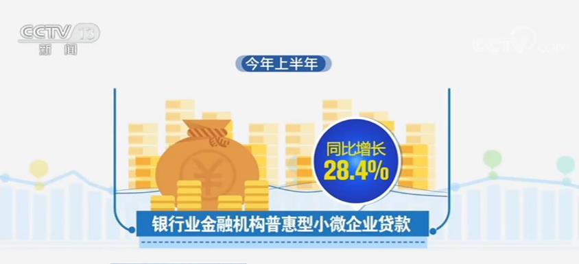 半年报最新数据 多家银行制造业贷款投放占比高于去年底