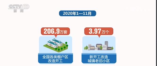 新型城镇化加快推进 民生保障持续改善