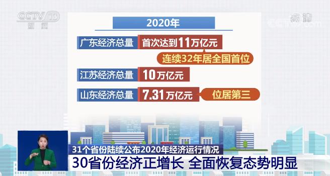 2020年经济运行情况公布 背后释放这些信号