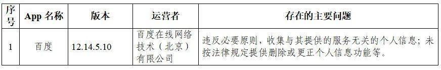 国家网信办:抖音等105款App违法违规收集使用个人信息插图(3)