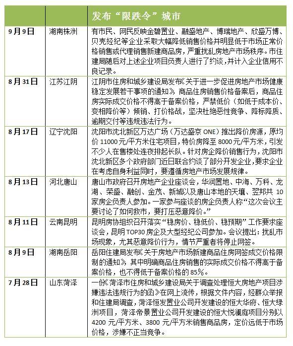 制图:澎湃新闻